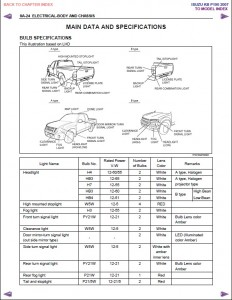 holden colorado rodeo 2007 2012 factory service workshop manual rh manuals4u com au wiring diagram radio isuzu d'max Isuzu NPR Wiring Schematic